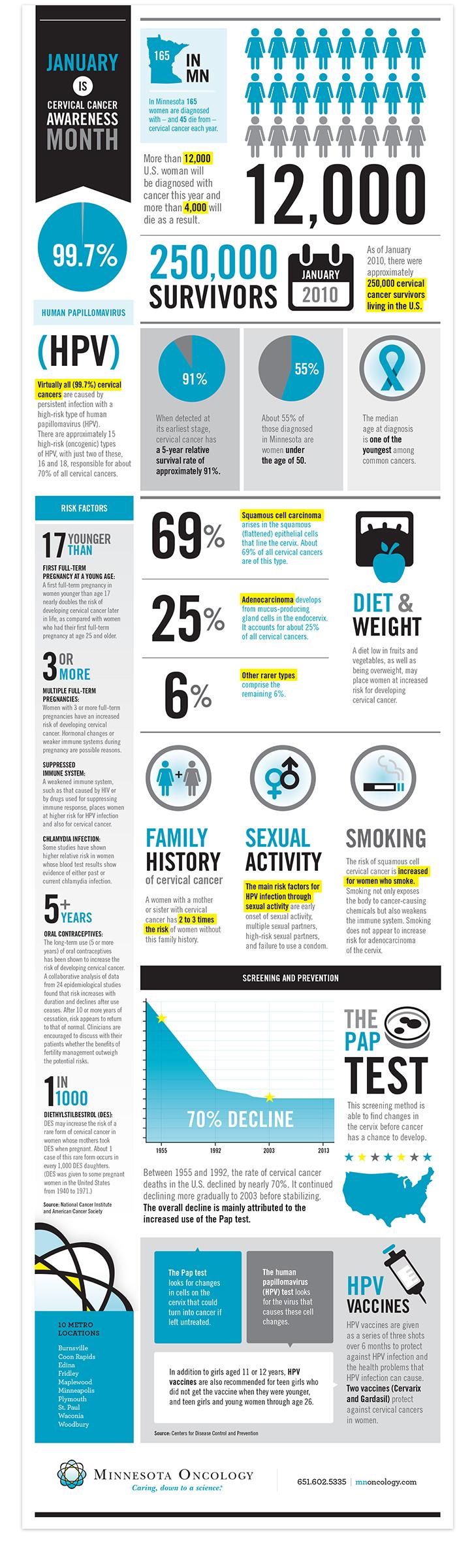 MNO-infographic